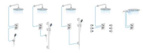 termostatická podomítková sprchová baterie